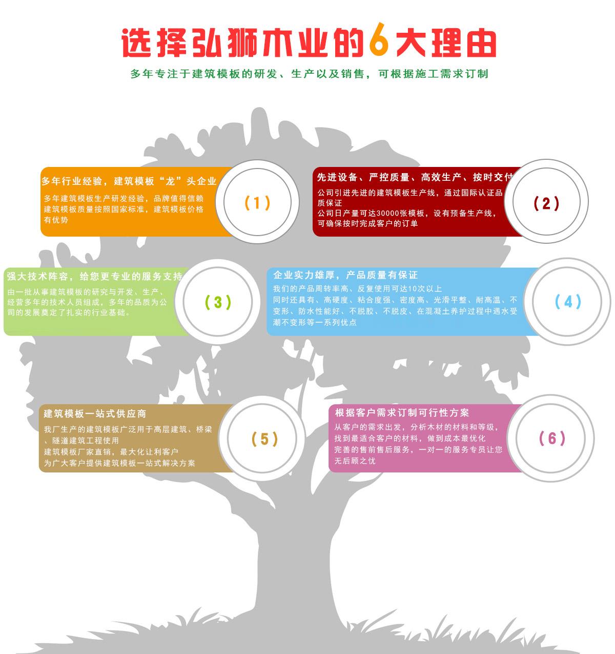 弘狮木业产品优势
